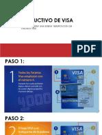 INSTRUCTIVO DE VISA.pdf
