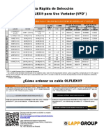 Selección Cable OLFLEX Para VFD_VFD América 2014