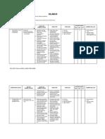 dokumen.tips_silabus-kimia-xi-smk-kesehatan.docx