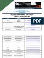 Indice y Clasificacion musicos catolicos