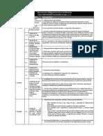 Documentos Para Cumplimiento de Requisitos de Elegibilidad