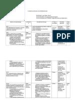 Modelo Planificación