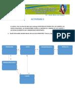 Actividad 1 - Access-excel Sena