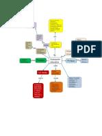 Evaluacion Educativa Institucional y Curricular