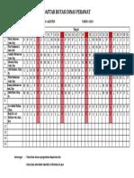 Daftar Rotasi Dinas Perawat