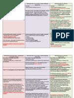 Tabela MP