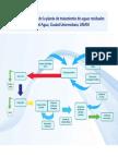 diagrama_ptarca.pdf