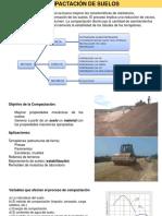 Clasificar suelos