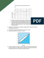 Taller Diagramas de Fase (1)