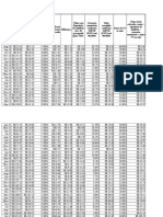 Caculo da restituição da bitributação do ICMS sobre contas de energia