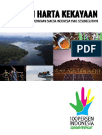 Laporan Harta Kekayaan Indonesia