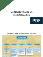 Dimensiones de La Globalizacion