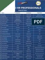 SHRM Certified Professional in Pakistan