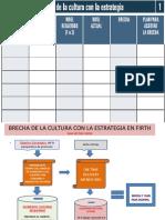 CULTURA ORGANIZACIONAL_3 (1).pptx
