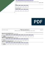 Provisinal Cutoff Dse CAP I 15082016 Published