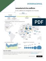 La Repercusión Humanitaria de Los Conflictos _ Actualidad _ EL PAÍS