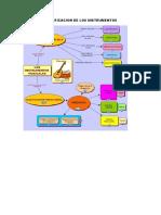 CLASIFICACION DE LOS INSTRUMENTOS.docx