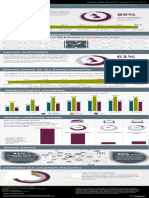 RAJAR_DataRelease_InfographicQ22018