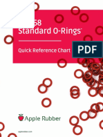 As568 Standard Size o Rings