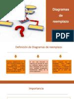 Diagramas de Reemplazo Exposicion