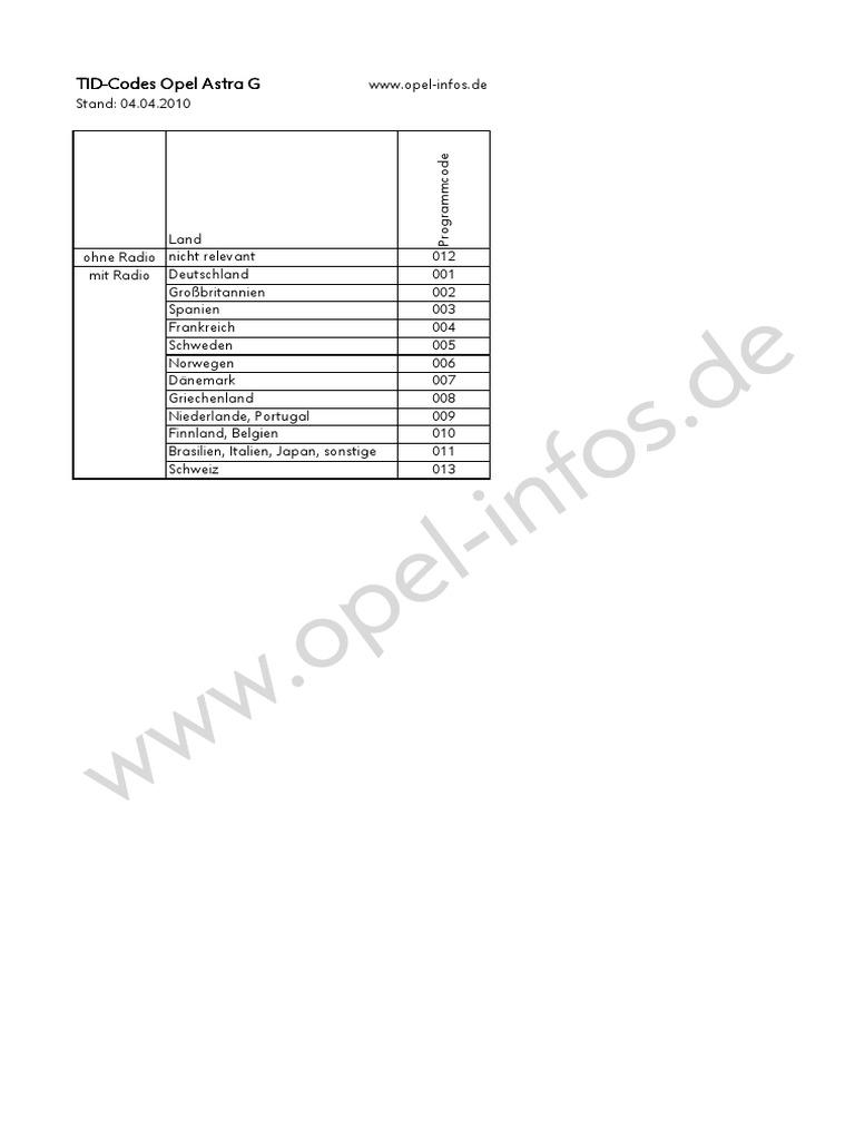 Schaltplan Astra G Pdf