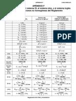 Equivalencia Entre El Sitema SI, MKS