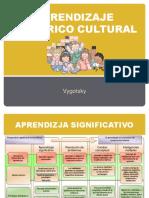 Aprendizaje Historico Cultural