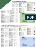 credit union performance - l dean odle  2