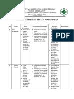 analisis tenaga pendaftaran