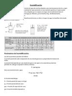 Humidificación termodinamica