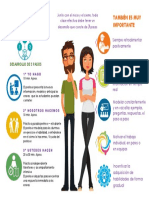 Inforgrafia Desarrollo Clase Efectiva Parte Desarrollo
