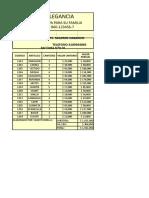 Sharit Excel