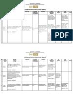 Listado de Proyectos de Ley en Tramite - 2017-2018