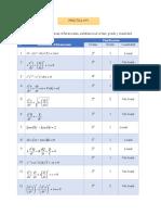 Cartillas de Trabajo Ecuaciones Diferenciales