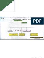 Struktur organisasi puskesmas_1.pdf