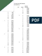 Cargo Fule Calculation P6