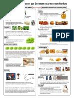 Alimentos Queimadores de Gordura - Dr. Eric Berg-1-1
