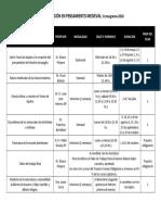Cronograma-especialización-2018