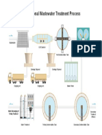 wastewater-treatment-pid.pdf