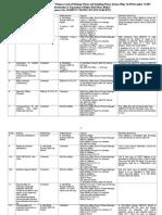 Communication Protocol-Draft.doc