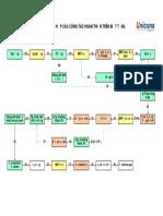 47. Quy tình phối hợp các công tác hoàn thiện trên 1 tầng.pdf