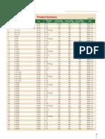 Preturi betoane.pdf
