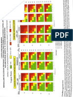 Carta-Prediksi-Risiko-Mengalami-Kejadian-Penyakit-Jantung-dan-Pembuluh-Darah-Fatal-atau-Non-Fatal-dalam-Kurun-Waktu-10-Tahun-Mendatang.pdf