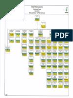 P22 Org Chart