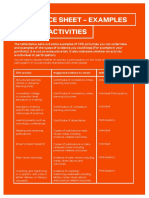 Examples of Cpd Activities Guidance Sheet