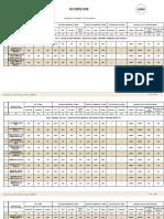Bhopal Property Value GuidelineFull 2018-19 English