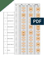 Nilai Kelas XII 2015