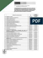 Caso Lava Jato - Relación de empresa confesas - Categoría 1 - Minjus