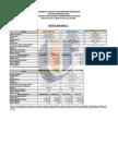 UIF rectifica los datos del saldo bancario de Evo Morales