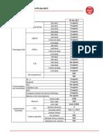 FT-Huawei-P9-Lite-2017--040917 (1).pdf